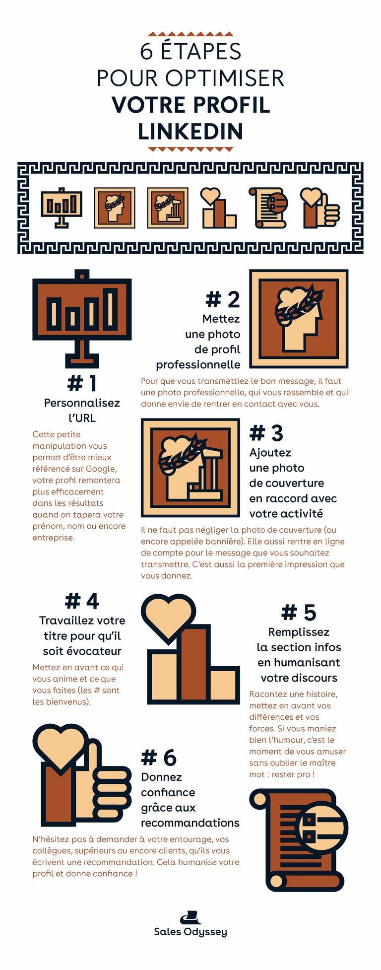 6 Etapes Pour Optimiser Votre Profil Linkedin