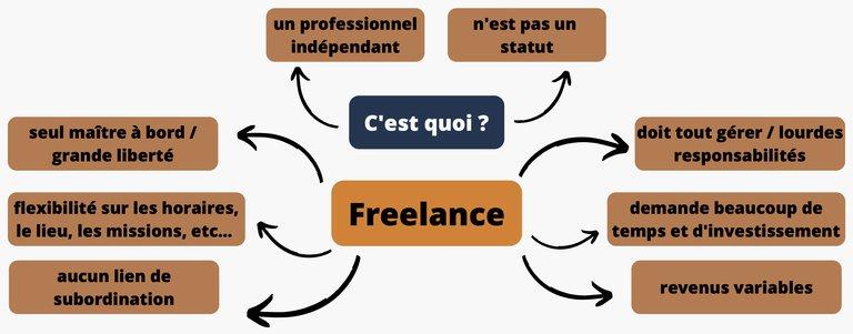 le-freelance.png