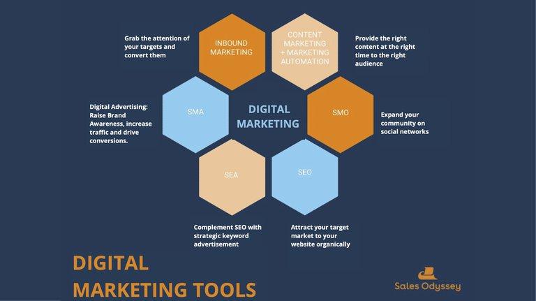 digital-marketing-tools (EN).jpg