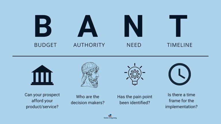 BANT2.0.png