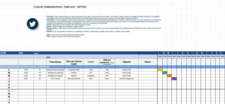 plan de communication twitter