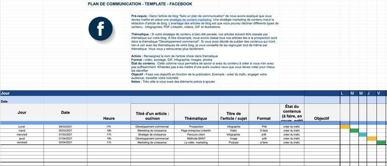 plan de communication facebook