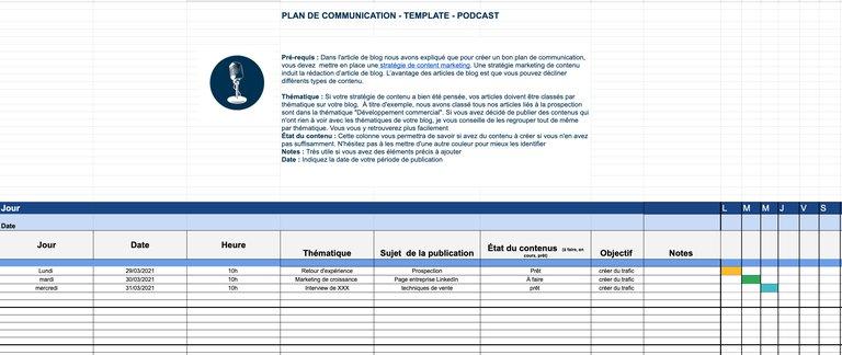 plan de communication podcast