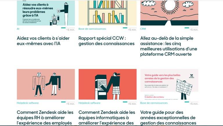 Content marketing exemple ZenDesk
