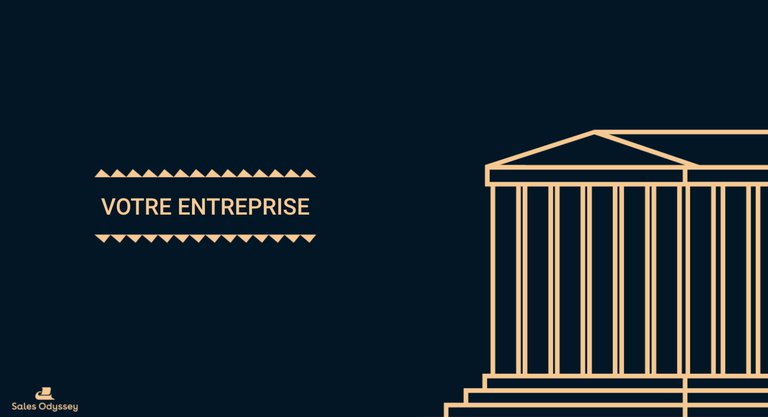Contexte De L'entreprise