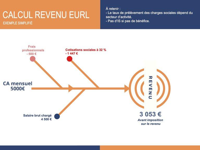 EURL.jpg