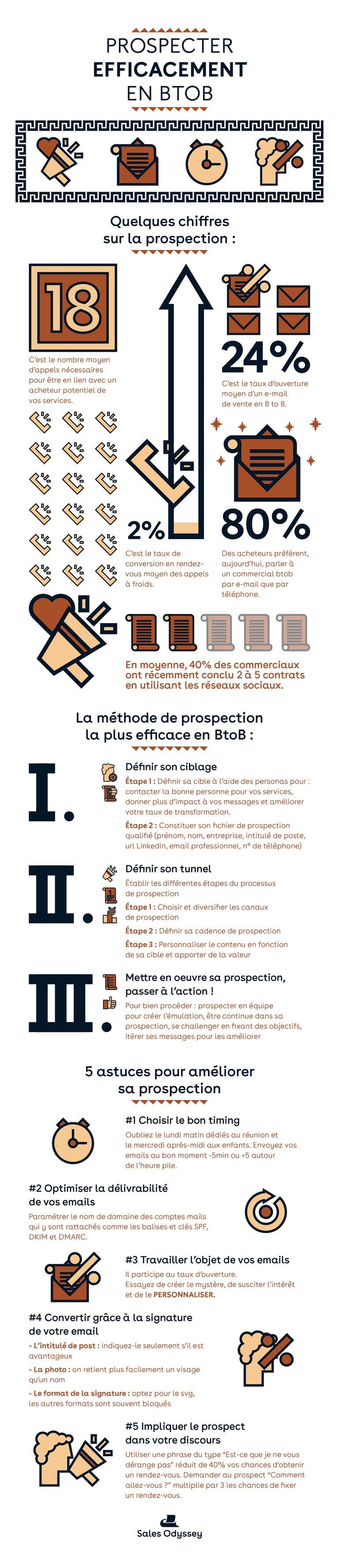 Infographie-Comment-prospecter
