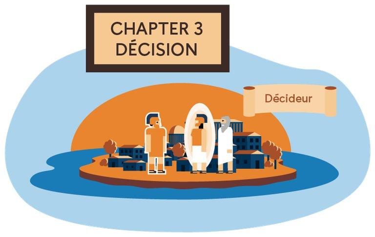 Parcours client : la phase de décision