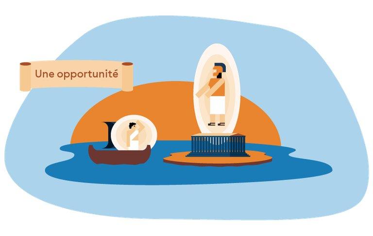 Parcours client : l'opportunité