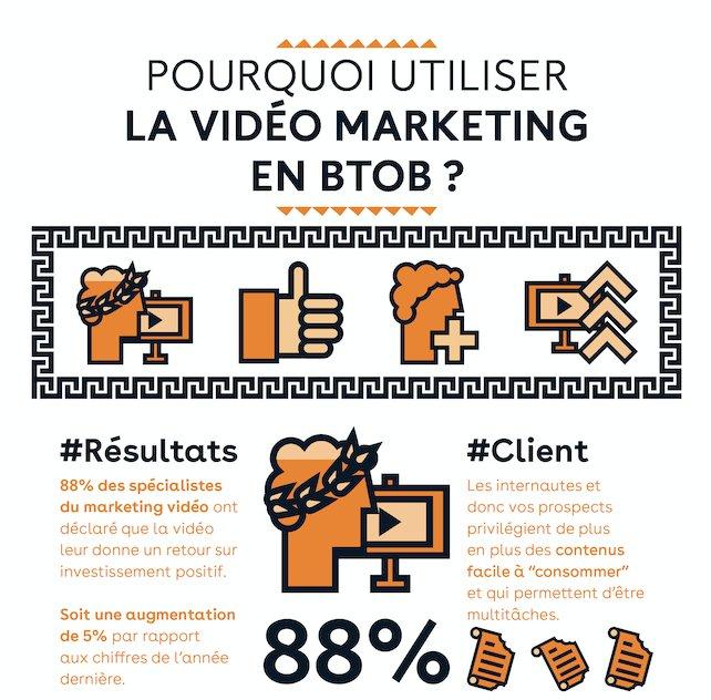 Pourquoi Utiliser La Vidéo Pour Son Marketing En Btob