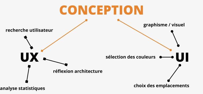 UI UX design.jpg