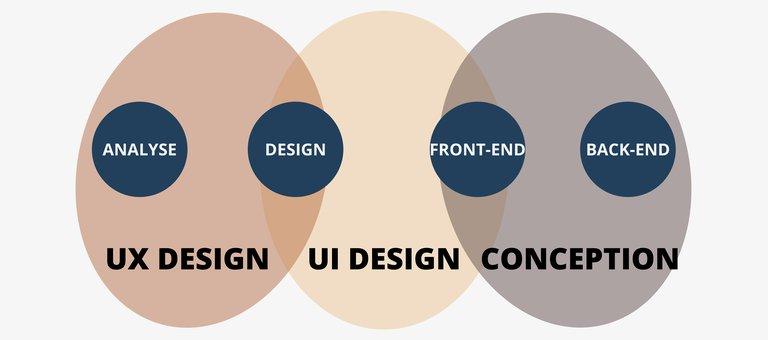 UX design - UI design.jpg