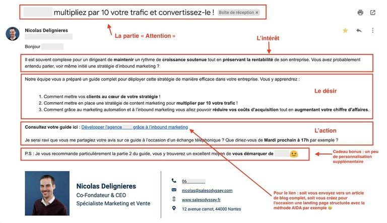 exemple e-mailing  méthode AIDA