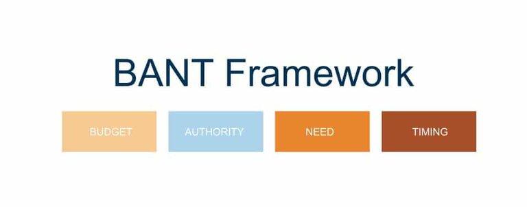bant framework