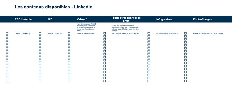 format de publication linkedin