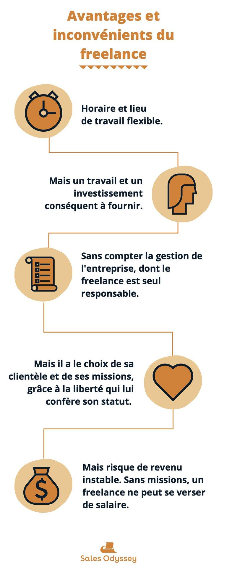 avantages-inconvénients-freelance.png